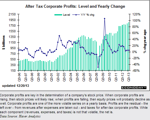 Trading profits for corporation tax