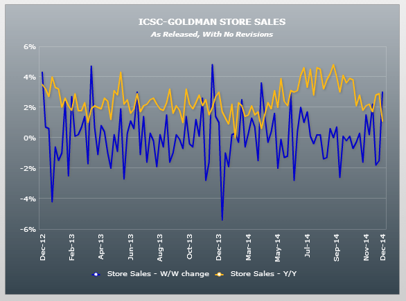icsc-goldman-dec