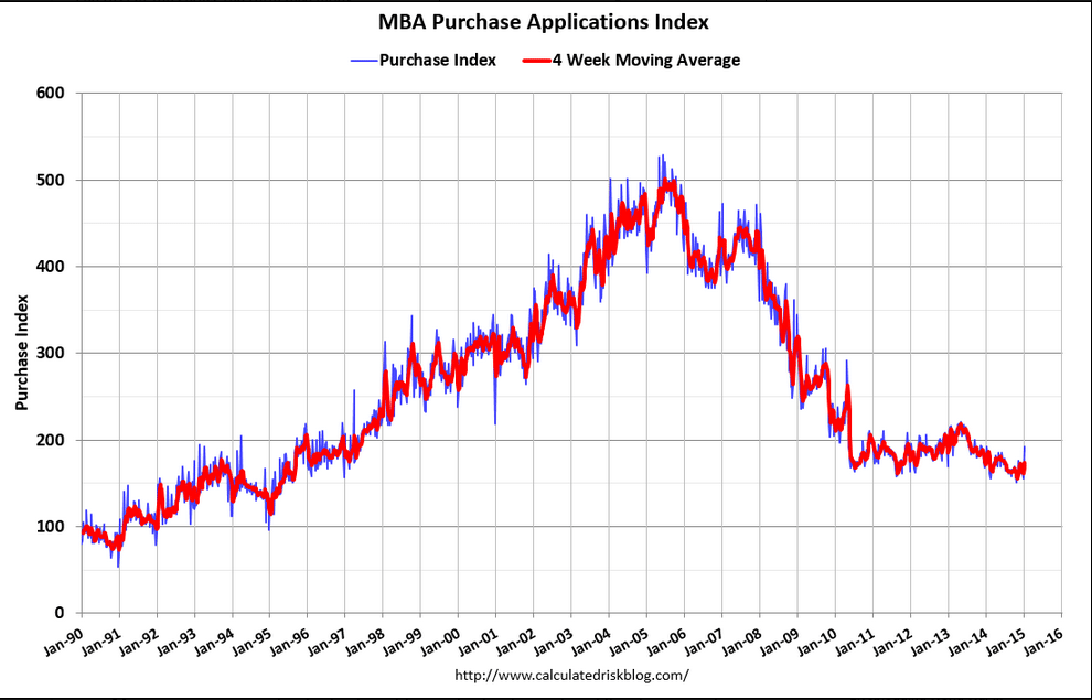 mba-apps-1-16-graph