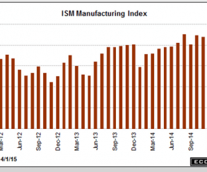 ism-mfg-march-graph